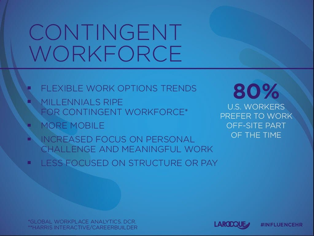 Contingent workforce blog post Demo Trends