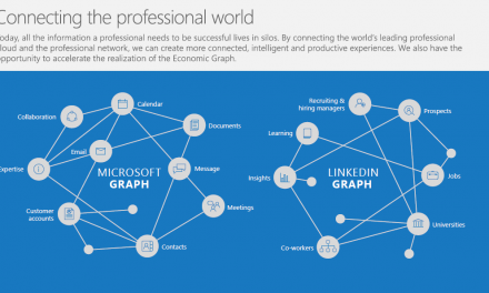 What We Really Know About the Microsoft Acquisition of LinkedIn