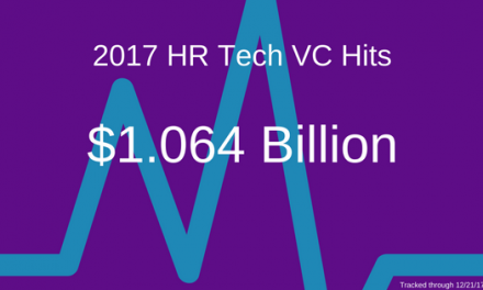 Q4 HR Tech VC Update
