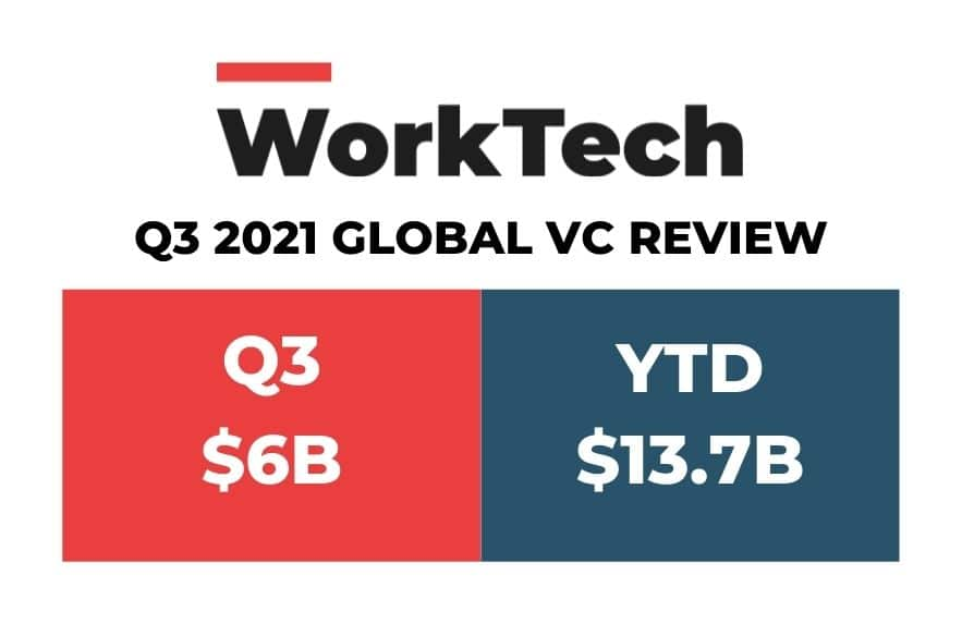 EXCLUSIVE REPORT: $6 Billion and Nine New Unicorns: Global WorkTech Soars to Record-Setting VC Investment Levels
